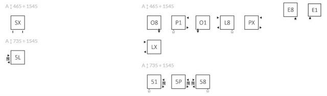 Πετσετοκρεμάστρα TERMA Incorner - Συνδέσεις