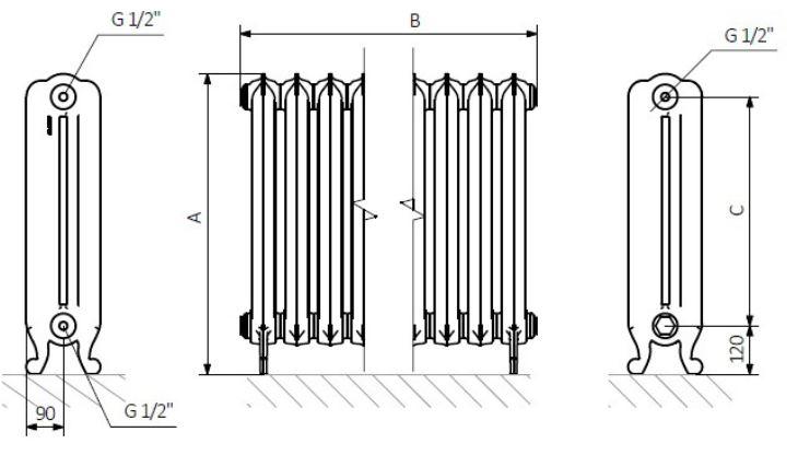 Θερμαντικό Σώμα TERMA Kaszub - Τεχνικά Χαρακτηριστικά