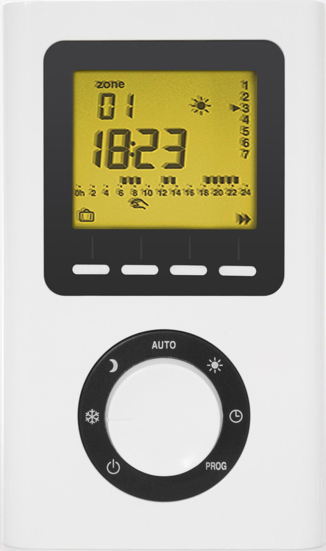 Θερμοστάτης & Θερμική Αντίσταση TERMA TT IR